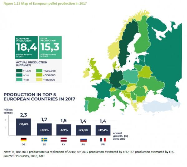 Carte de la production européenne de granulé de bois par pays en 2017