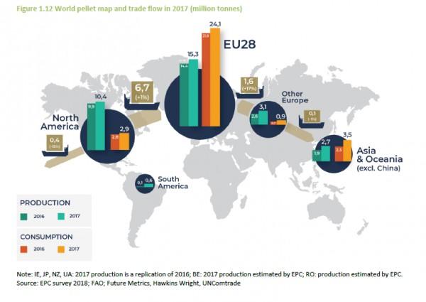 Carte des échanges du granulé de bois dans le monde en 2017 - aebiom